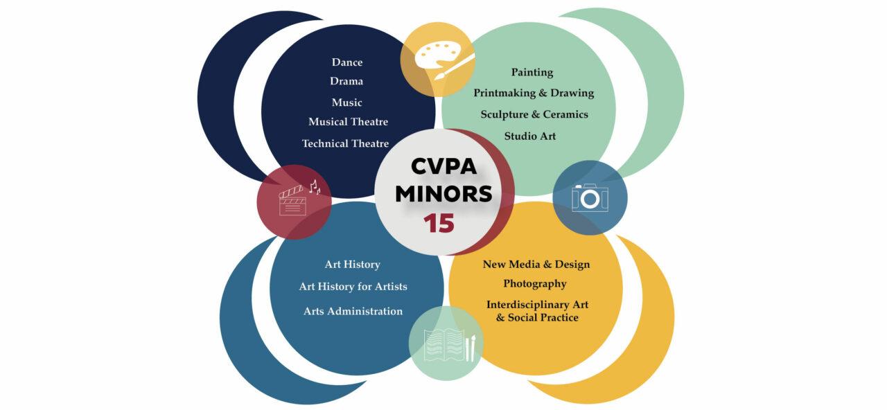 CVPA Minors Infographic